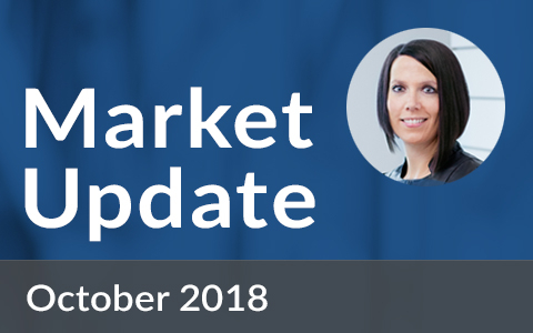 Market Update - October 2018